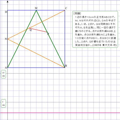 東京大の入試問題をGRAPESで提示
