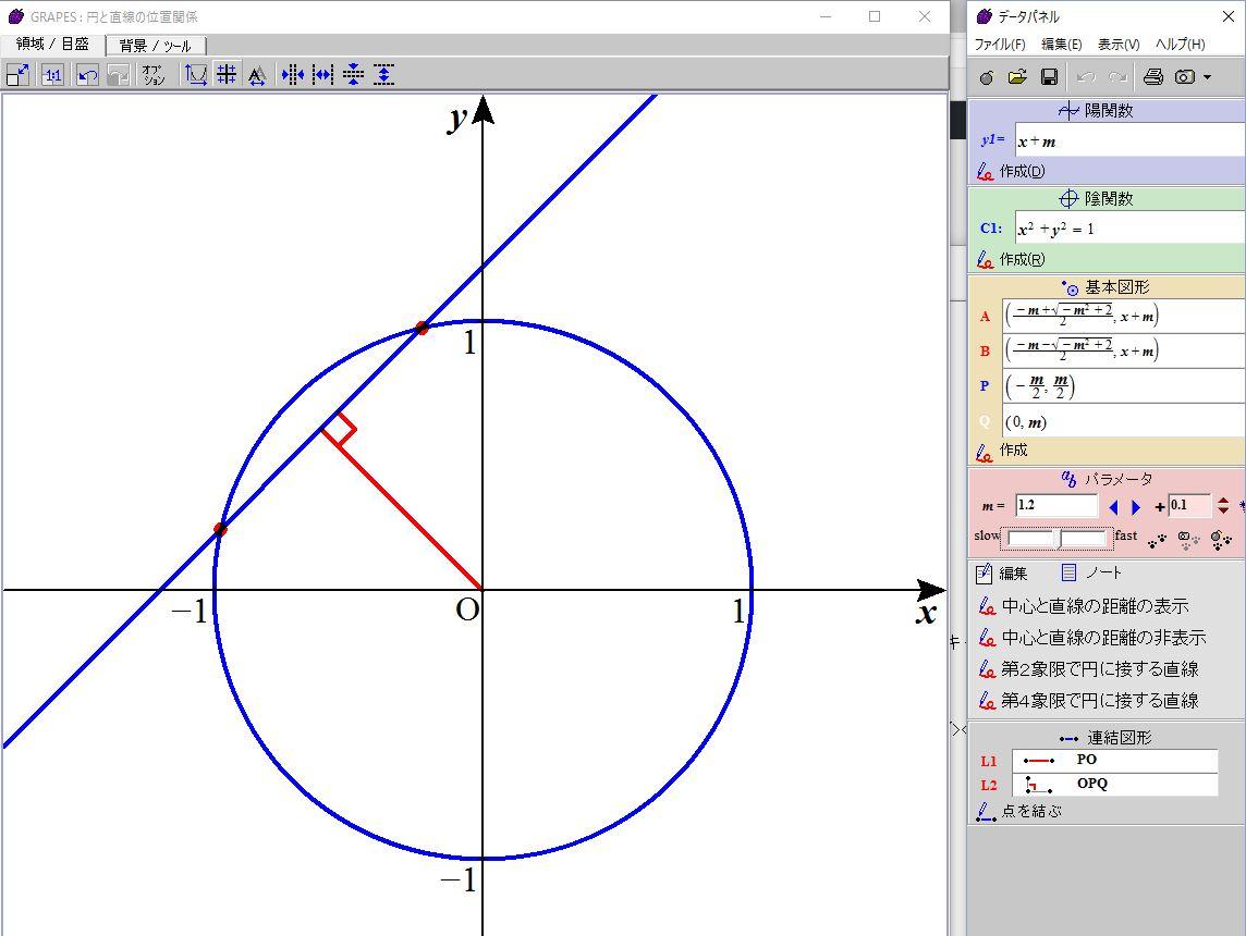 円と直線の位置関係